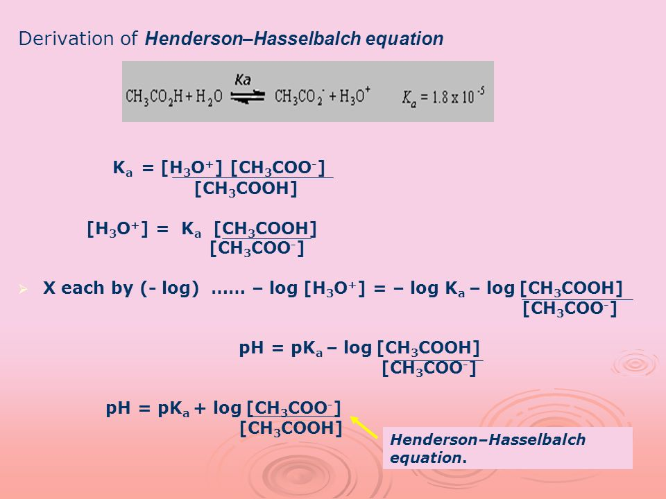 Ka = [H3O+] [CH3COO-] Derivation of Henderson–Hasselbalch equation